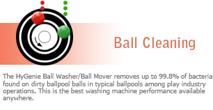 Ball Cleaning
